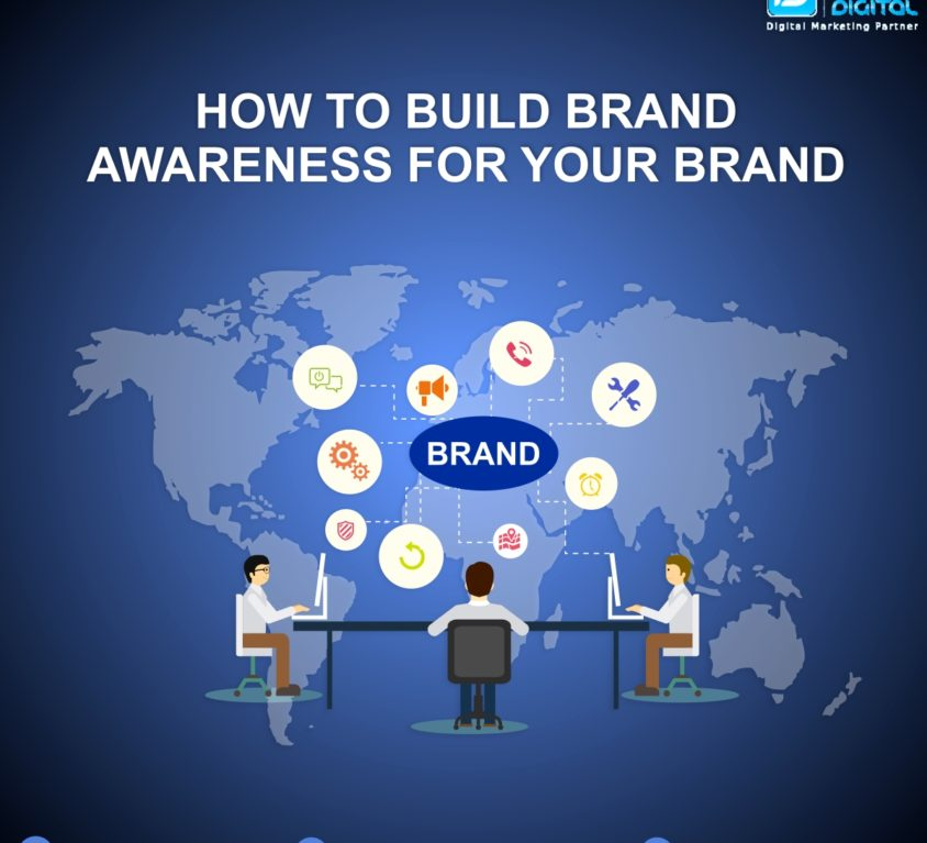 brand awareness, build brand awareness, build brand awareness for your brand, How to increase brand awareness for a service, How to increase brand awareness for small business, What is brand awareness, What is brand awareness in digital marketing, What is brand awareness in marketing, Why is brand awareness important