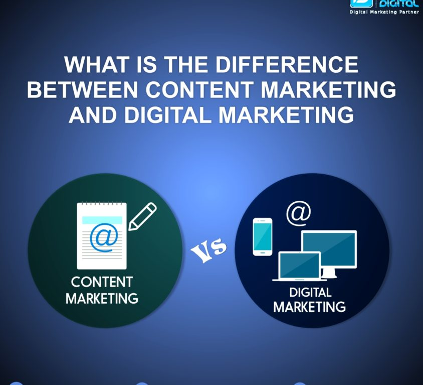 Content Marketing, Content Marketing and Digital Marketing, difference between Content Marketing and Digital Marketing, Digital Marketing, Digital marketing business, Digital marketing company, Importance of content marketing in digital marketing, top Digital Marketing Companies in India, What is content marketing, What is content marketing in SEO